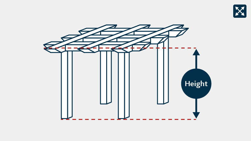 How to measure a pergola