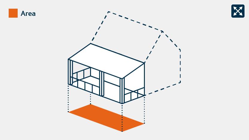 Verandah floor area explained