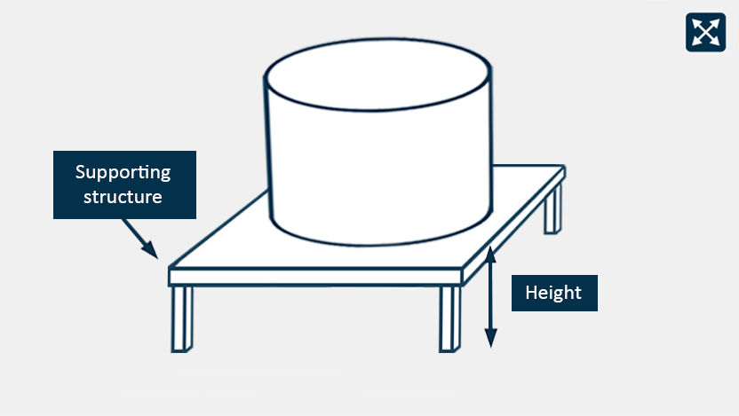 A diagram of a rainwater tank on top of a supporting structure.
