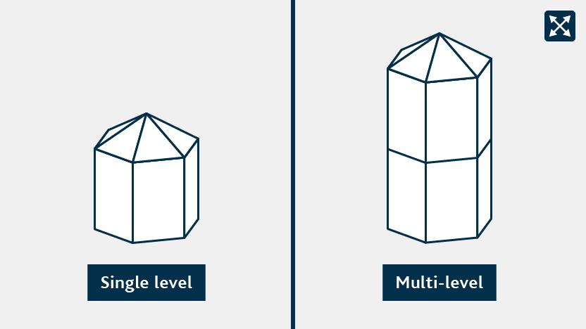 A single level and a multi-level gazebo