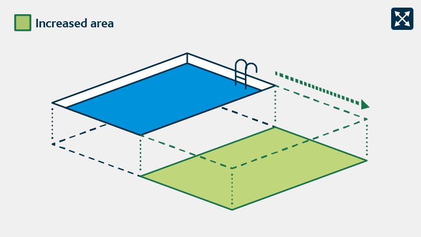 swimming pool increasing in size