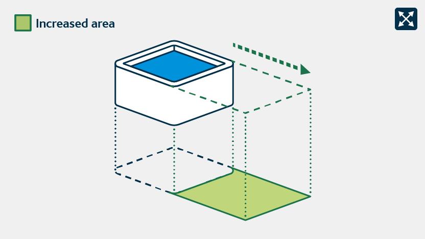 spa pool increasing in size