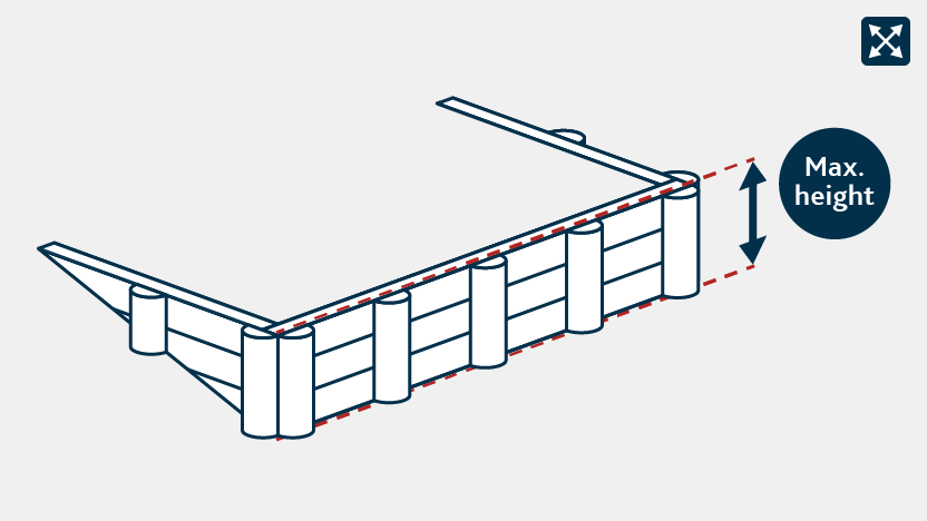 How to measure a retaining wall