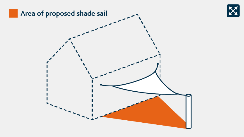 Coverage area of a shadesail explained