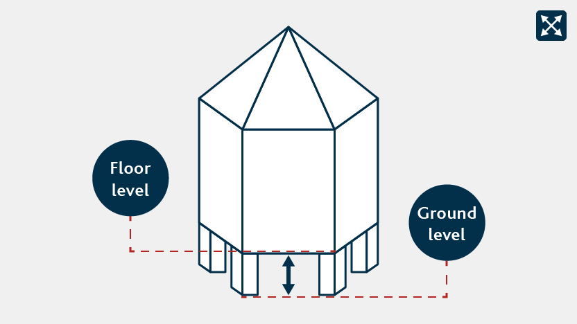 How to measure distance between the floor and ground