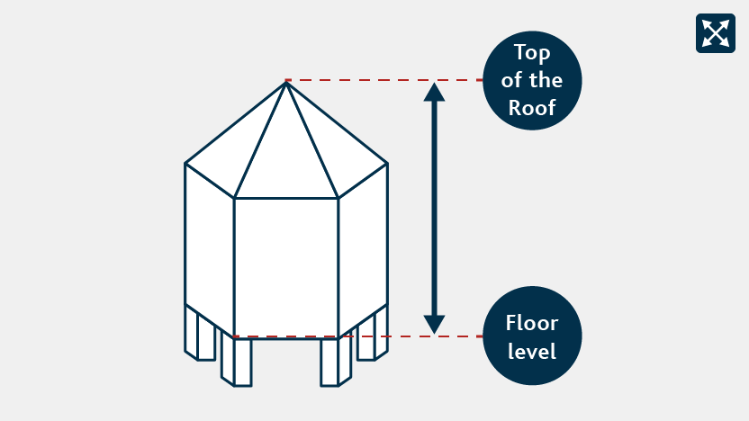 How to measure the height between the floor and the top of the roof