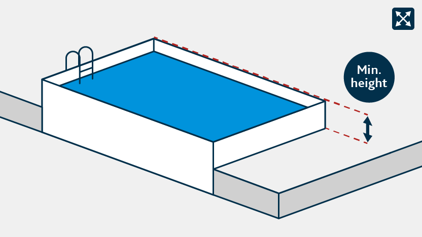 How to measure the shortest distance between the ground and a pool